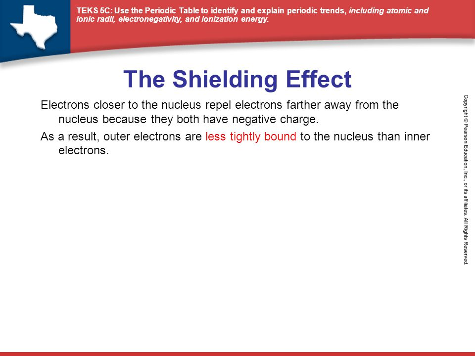 The Shielding Effect