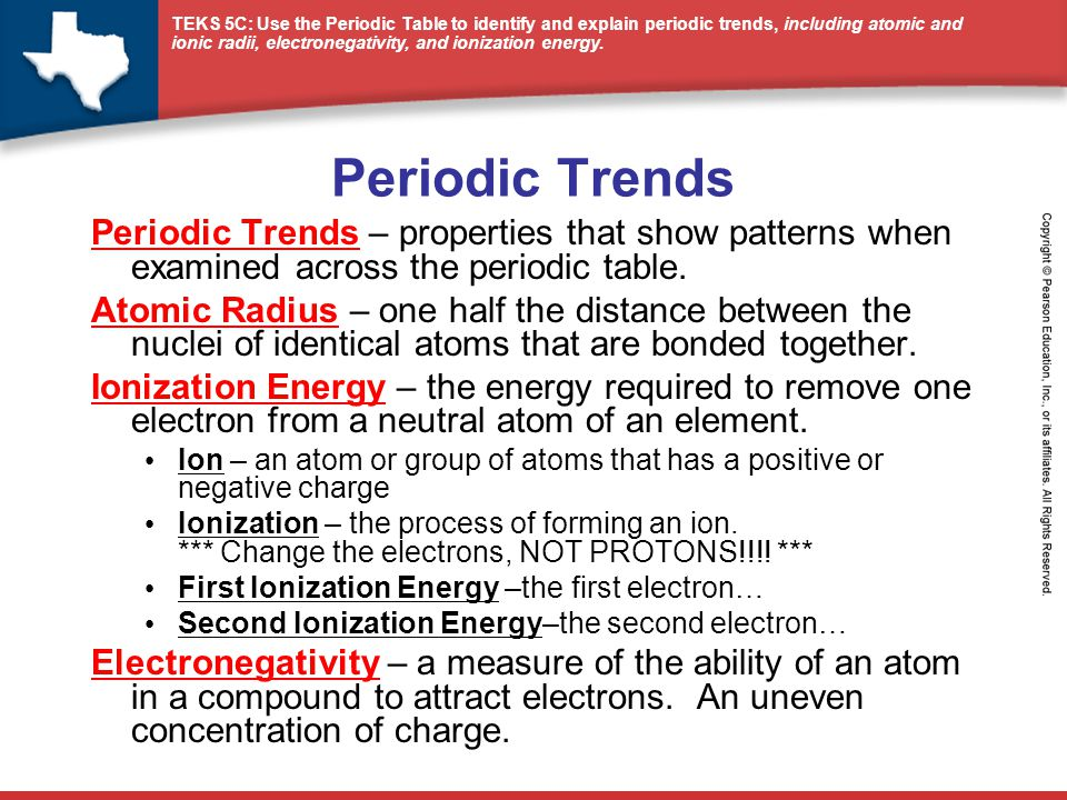Periodic Trends Periodic Trends – properties that show patterns when examined across the periodic table.