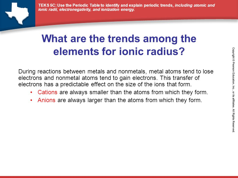 What are the trends among the elements for ionic radius