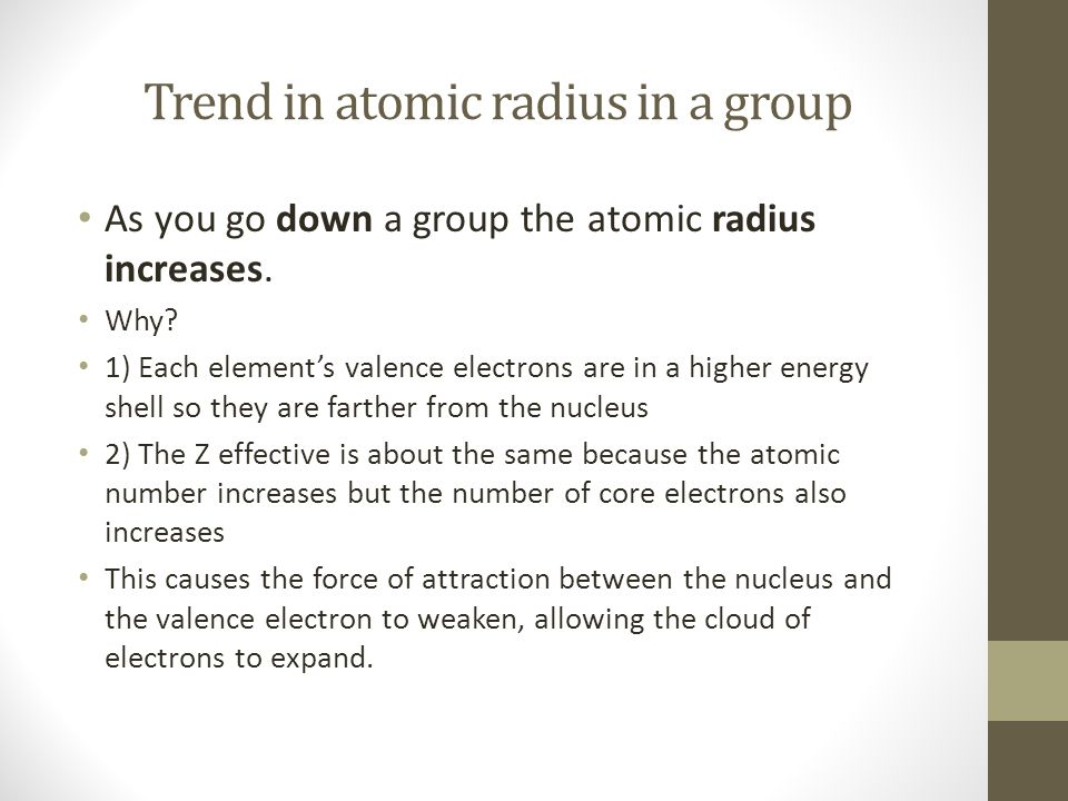 Trend in atomic radius in a group