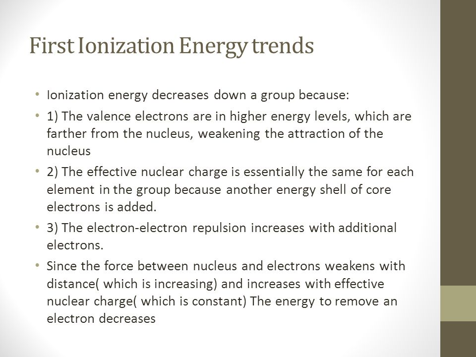 First Ionization Energy trends