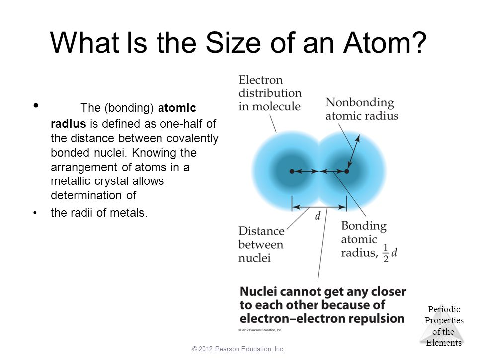 What Is the Size of an Atom
