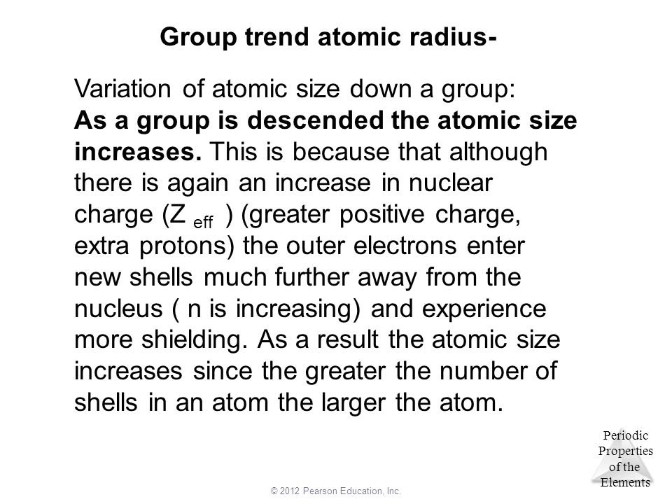 Group trend atomic radius-