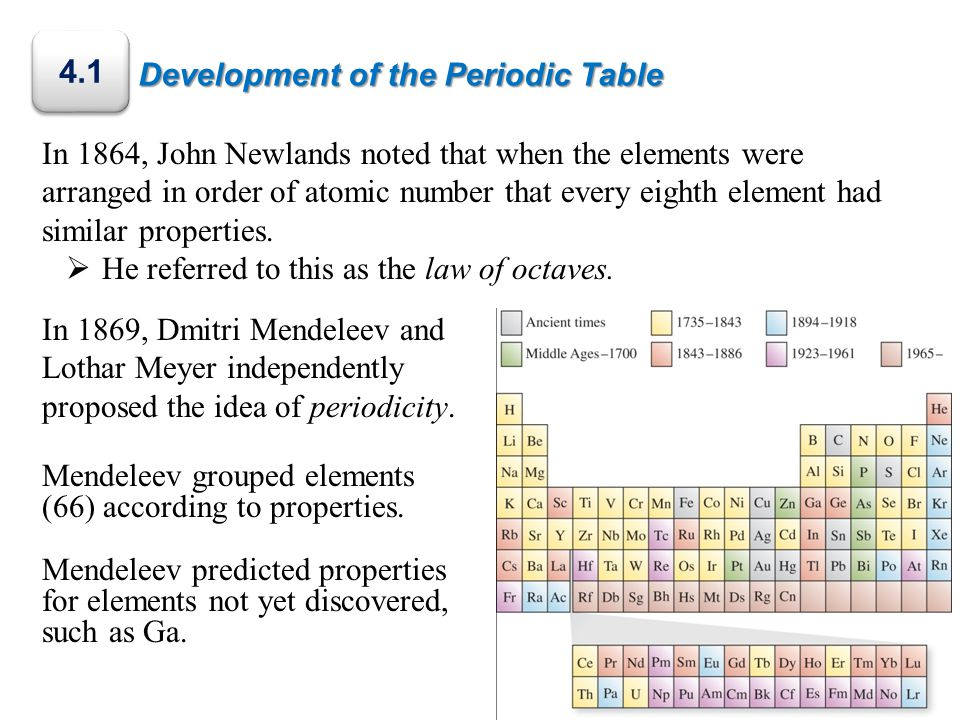 the development of periodic table essay Essays & papers development the development of the periodic table the development of the periodic table essay the development of the periodic table although dimmit mendel is often considered the 'father' of the periodic table, the work of many scientists contributed to its present form.