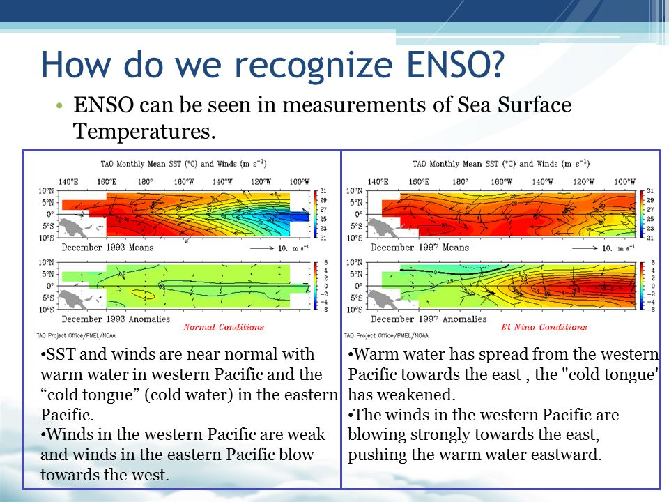 How do we recognize ENSO