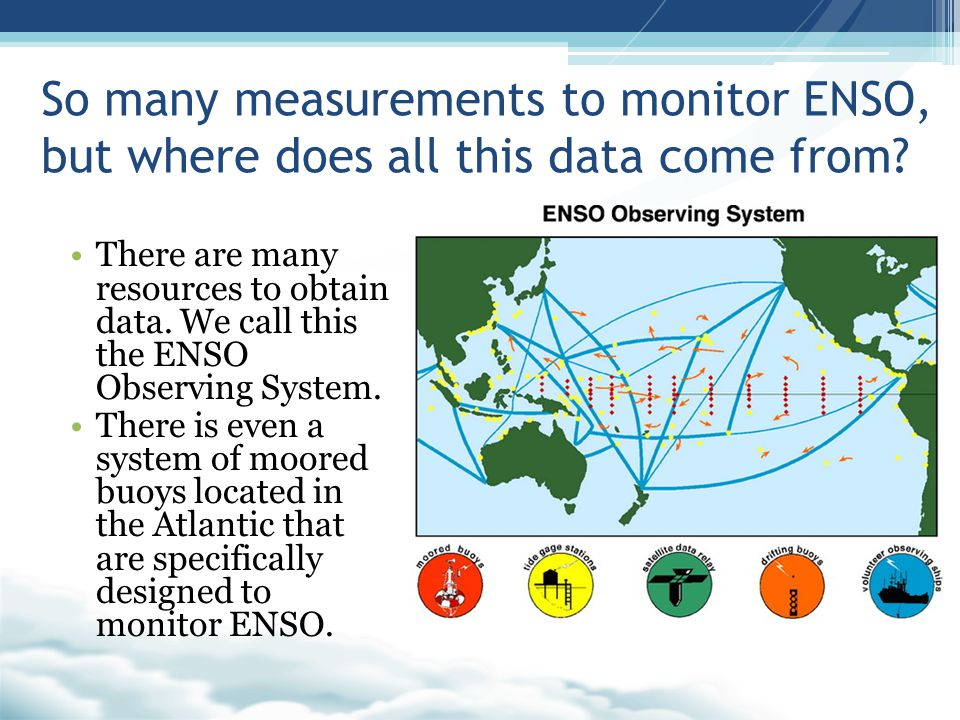 So many measurements to monitor ENSO, but where does all this data come from