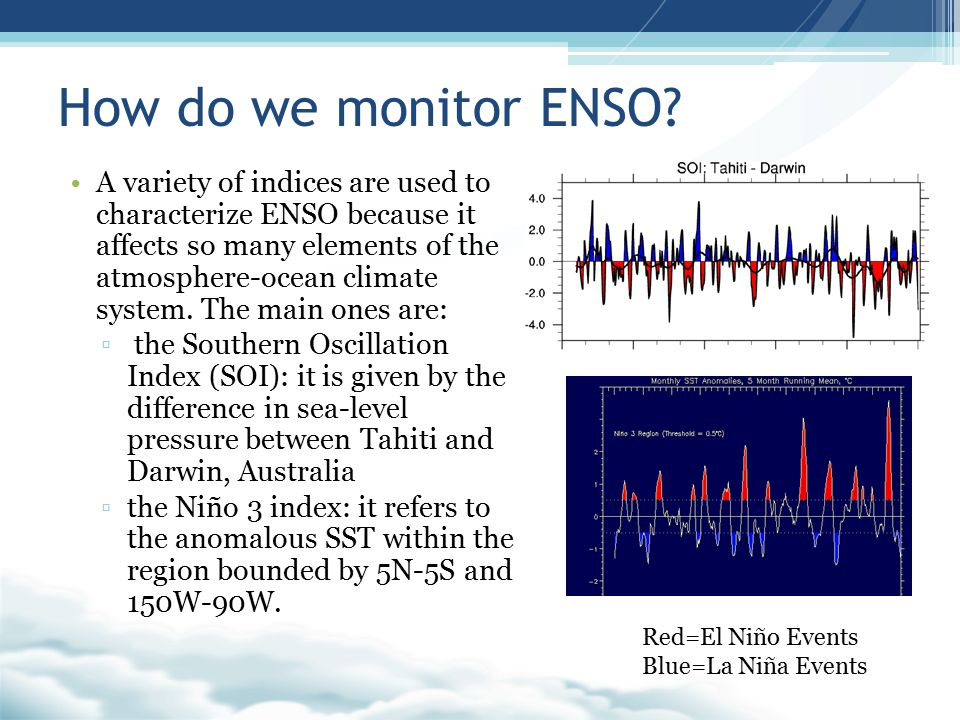 How do we monitor ENSO