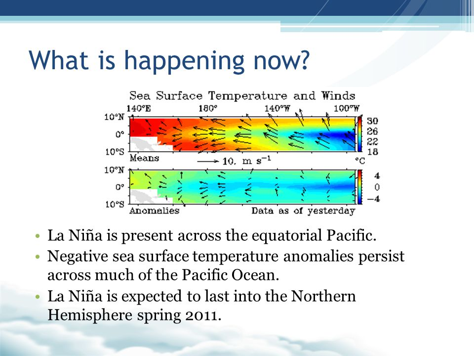What is happening now La Niña is present across the equatorial Pacific.