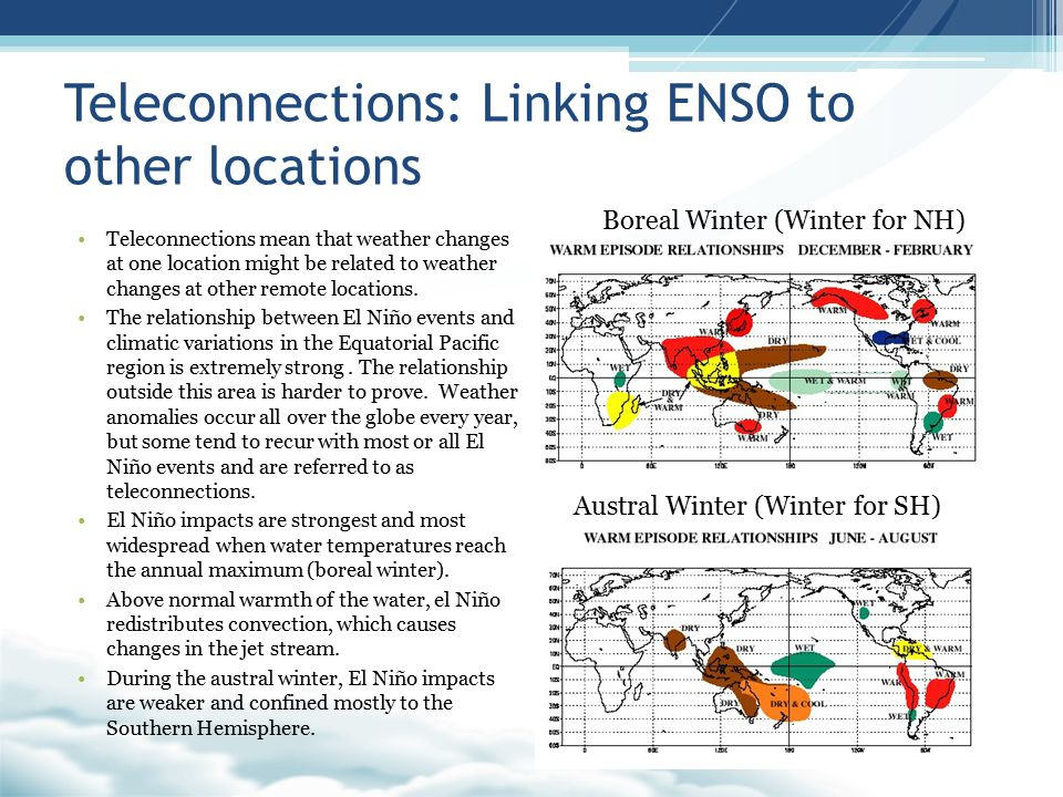 Teleconnections: Linking ENSO to other locations