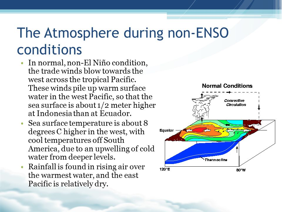 The Atmosphere during non-ENSO conditions