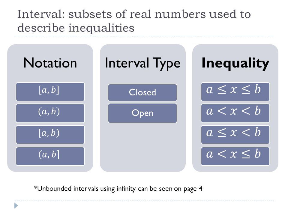 Interval: subsets of real numbers used to describe inequalities