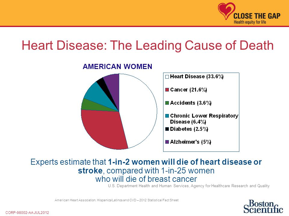 heart disease and stroke presentation The heart truth presentation is designed especially for women ages 40 to 60, the years when a woman's risk of heart disease begins to rise however, younger women will be interested in its message because heart disease, which develops gradually and can start at a young age.