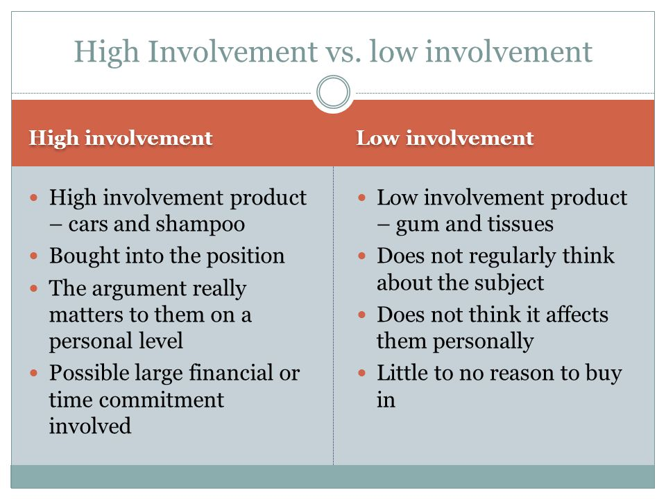 high low involvement Generally there are two main types of purchase decision someone can make low  involvement and high involvement purchase decisions.