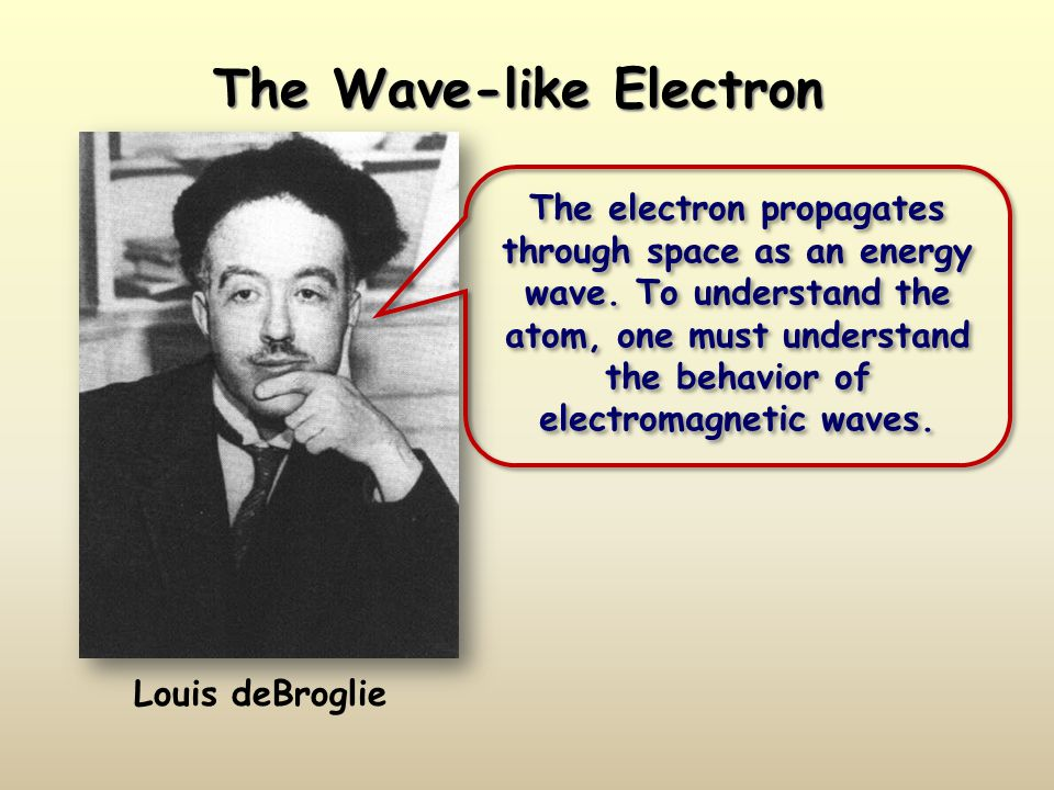 The Wave-like Electron