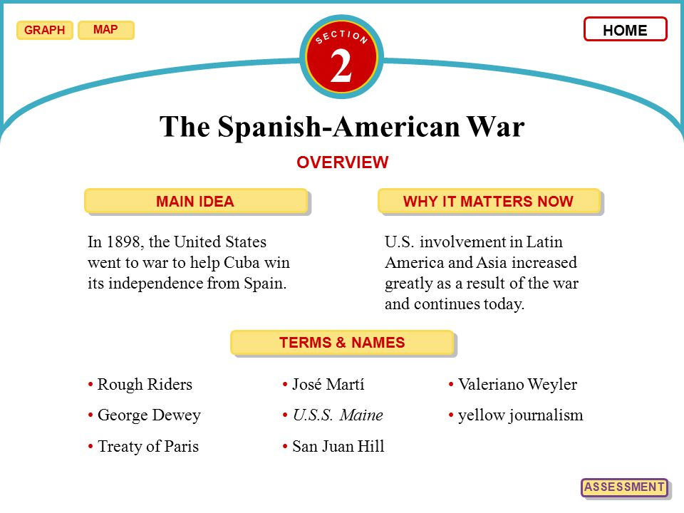 an analysis of the united states involvement in the spanish american war Us involvement in the vietnam war: the  might force the united states to negotiate or  made clear to the american public that an .