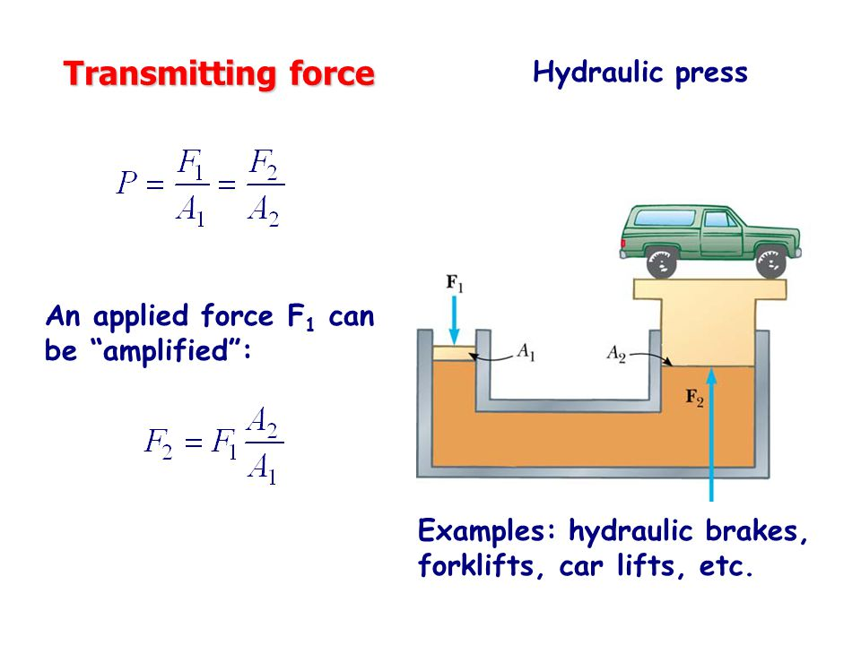 Hydraulic Lift Examples : Chapter solids and fluids ppt video online download