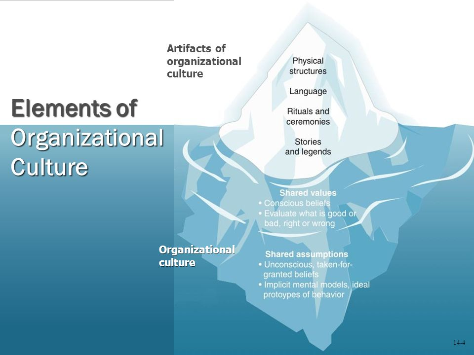 organization culture Organizational culture encompasses values and behaviours that contribute to the unique social and psychological environment of an organization according to needle (2004), organizational.