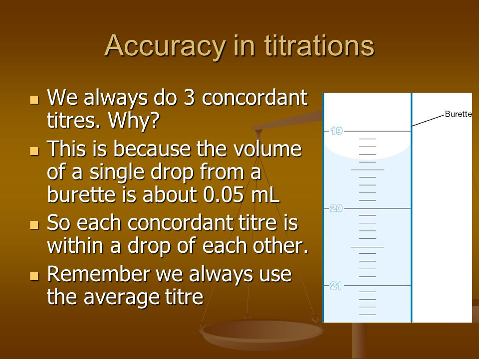 Accuracy in titrations
