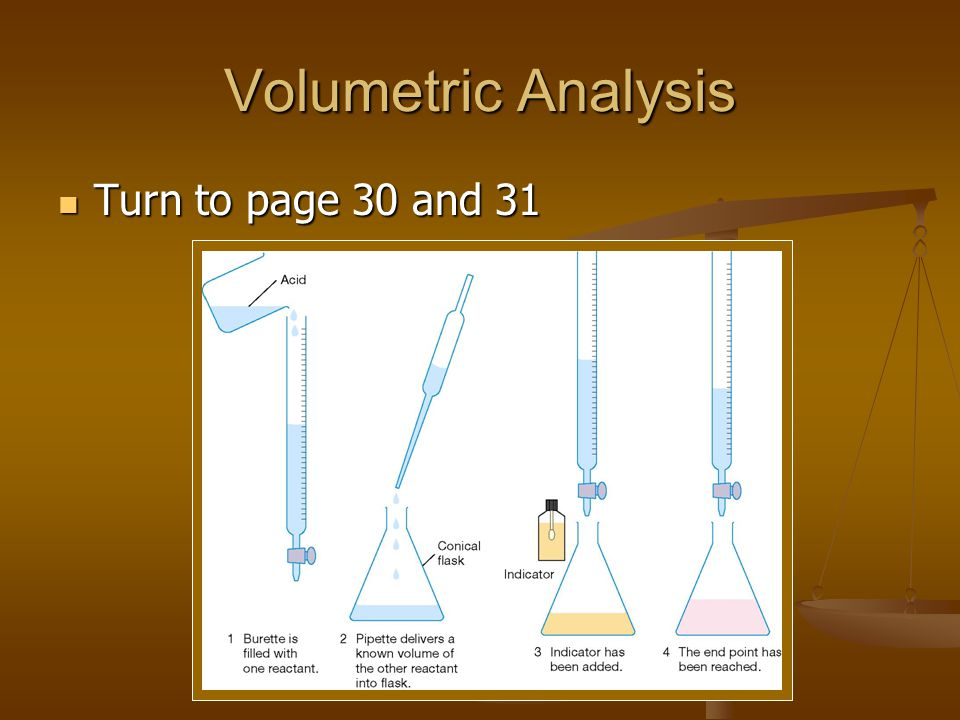 Volumetric Analysis Turn to page 30 and 31