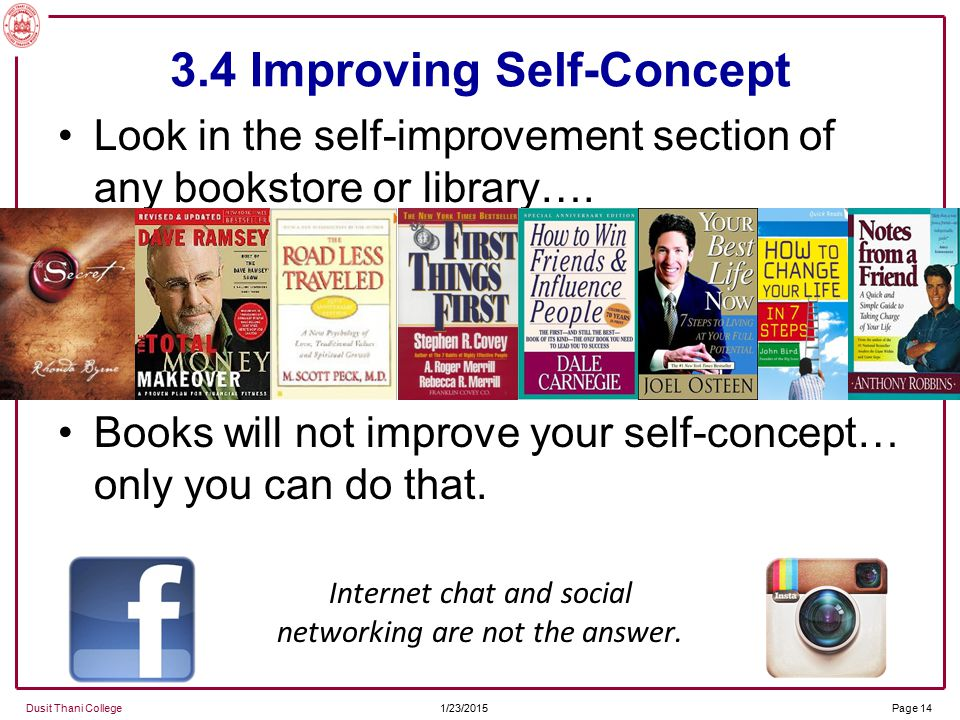 communication and the self concept