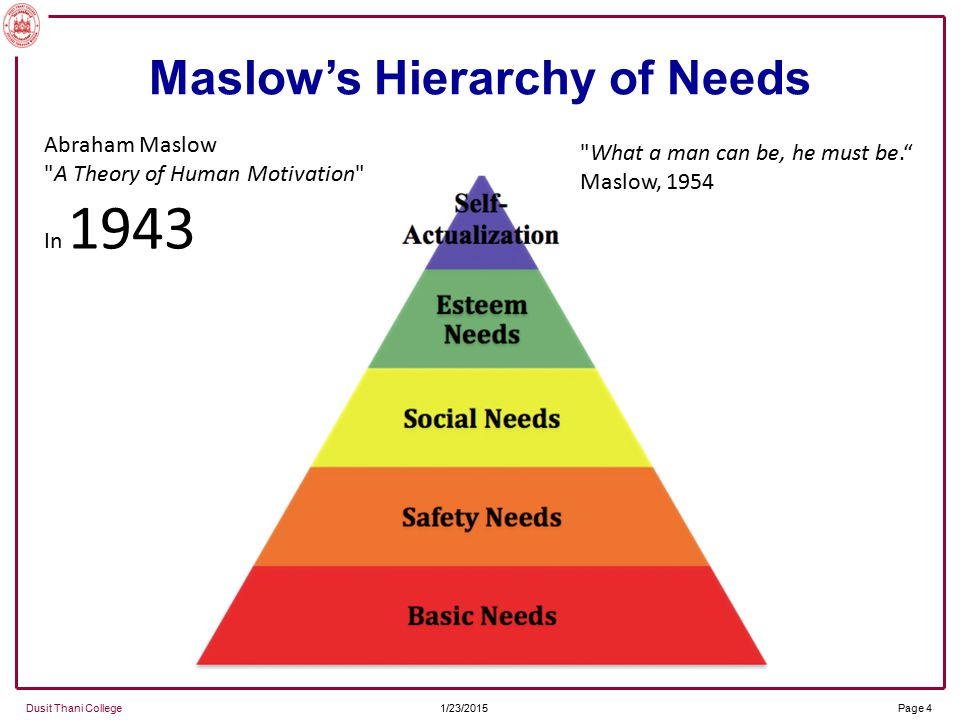 abraham maslow case study In the 1950s, three prominent psychologists, abraham maslow, carl rogers,   rogers advocated the person-centered theory based on clinical case studies.