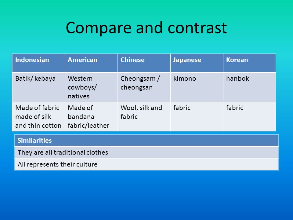 Compare and contrast online dating