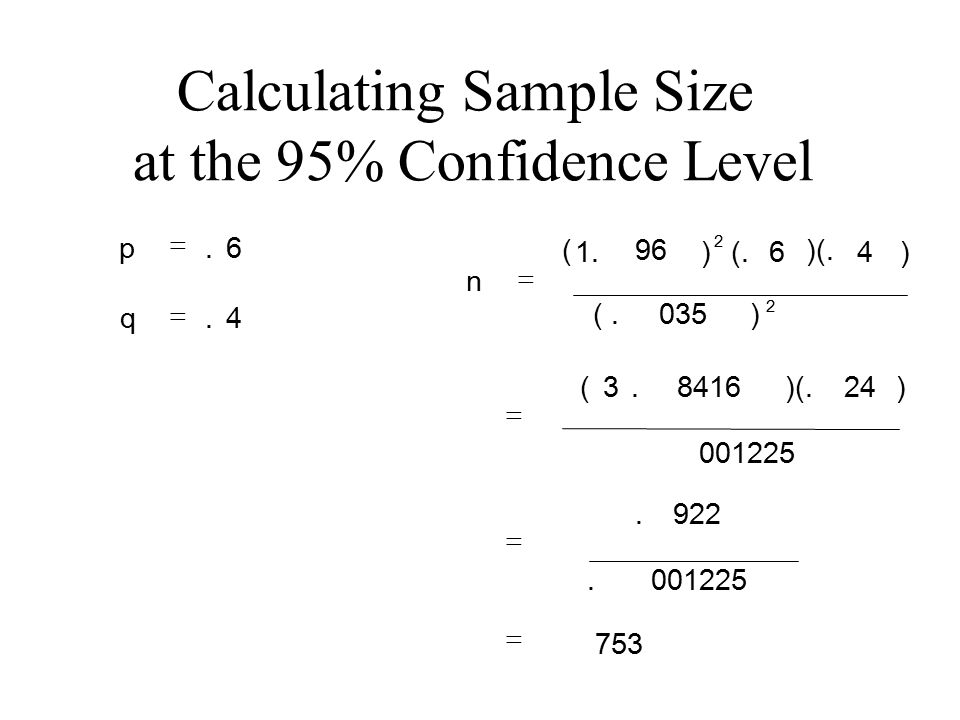 Calculating Sample Size at the 95% Confidence Level
