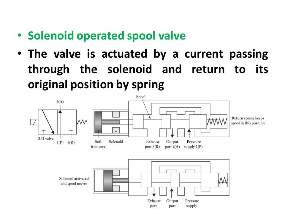 Solenoid operated spool valve