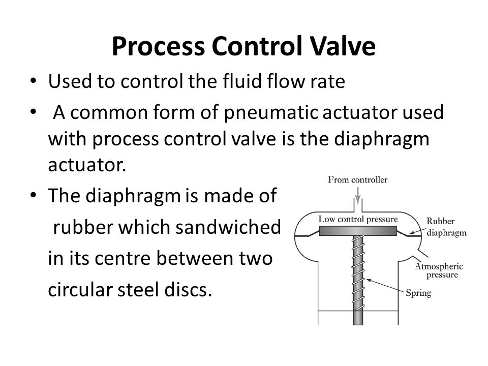 Process Control Valve Used to control the fluid flow rate