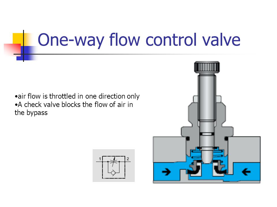 Pneumatic Flow Control Valves : Valves non return flow control pressure