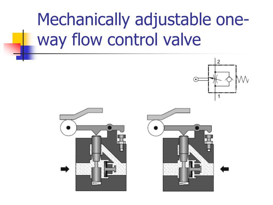 Valves Non Return Valves Flow Control Valves Pressure