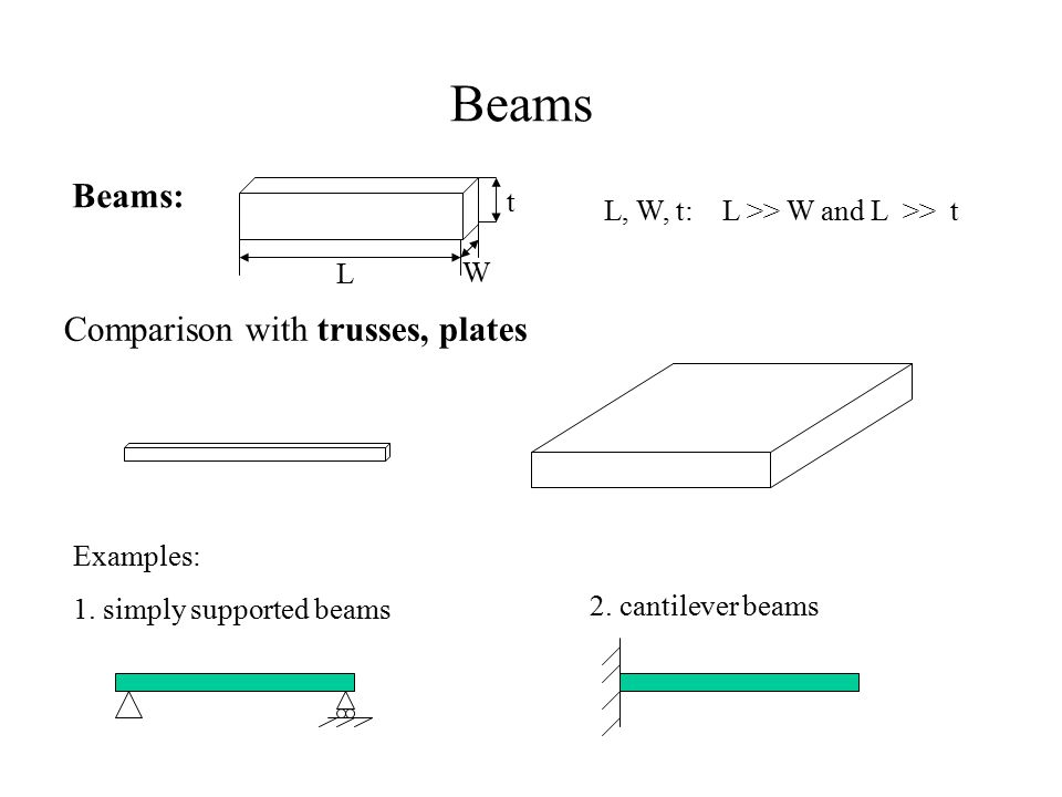 Beams Beams: Comparison with trusses, plates t