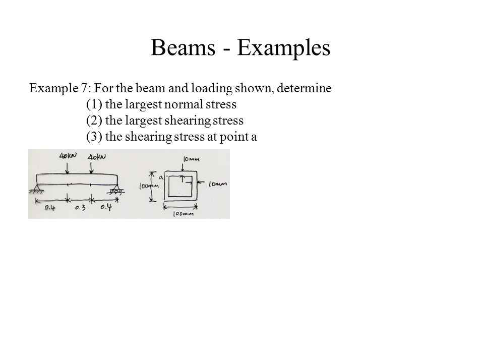 Beams - Examples Example 7: For the beam and loading shown, determine