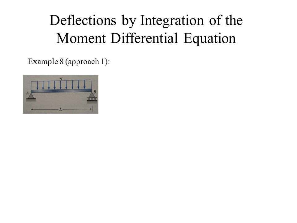 Deflections by Integration of the Moment Differential Equation