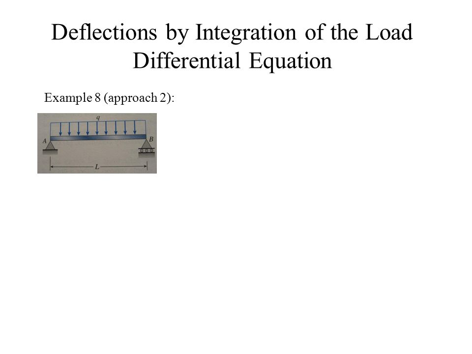 Deflections by Integration of the Load Differential Equation