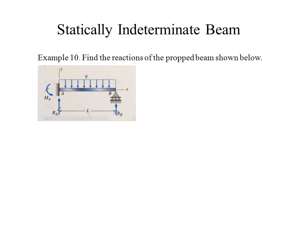 Statically Indeterminate Beam