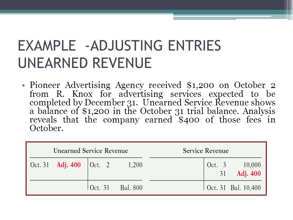 Accounting ppt download