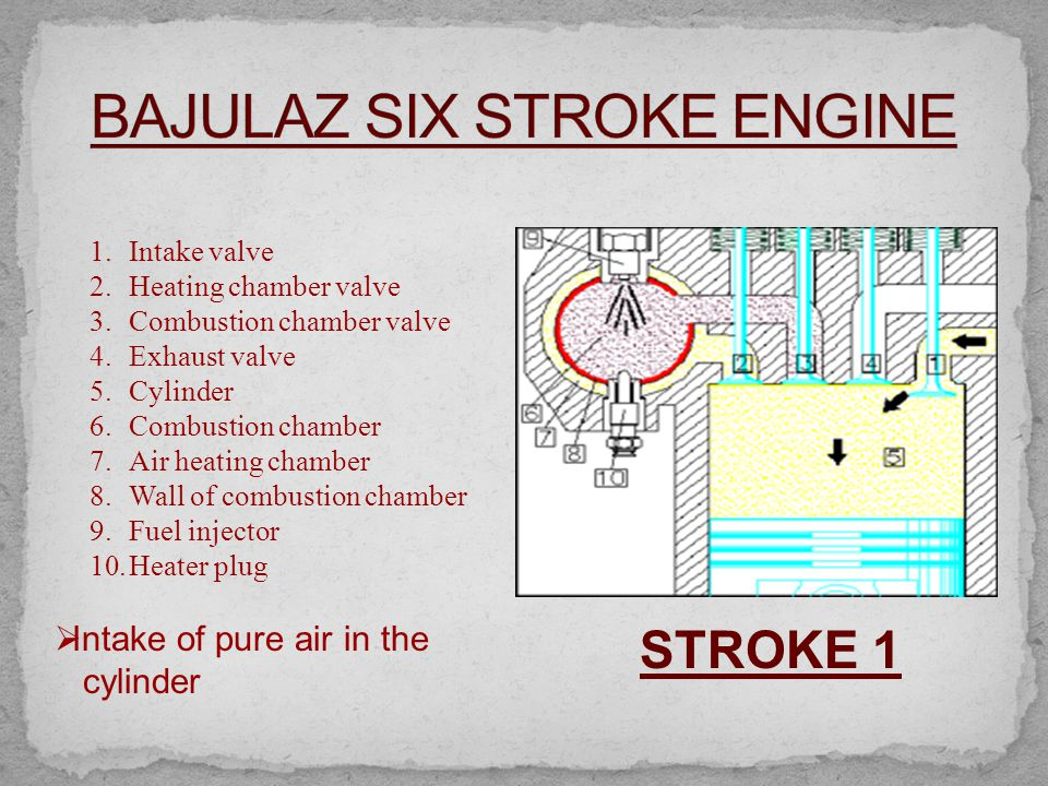 Bajulaz Six Stroke Engine on 2 Stroke Opposed Piston Diesel Engine