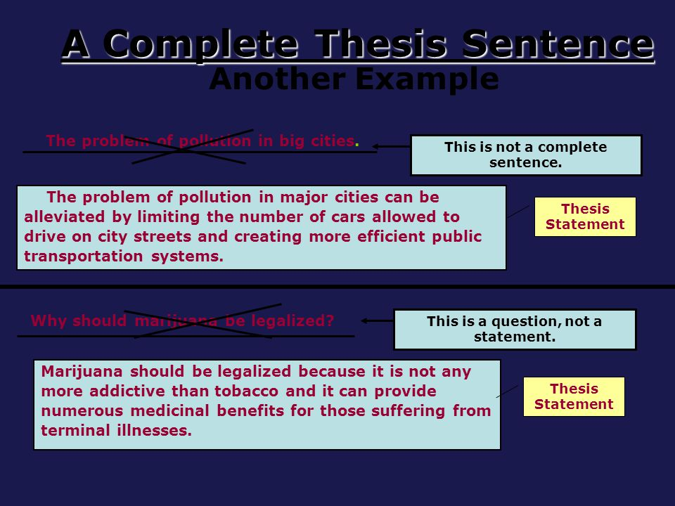 why marijuana should not be legalized essay Arguments for an essay or speech about why marijuana should be legal start here if you are writing a research paper or report about marijuana legalization.
