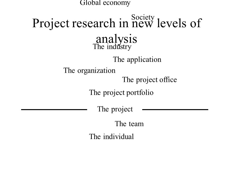 application of critical management studies for organisational analysis Previously published as organizational analysis which was previously published as the international journal of organizational analysis  resource management,.