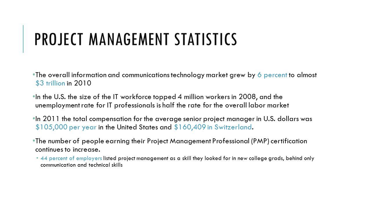 Itmg 494 businessit project management ppt download 6 project management statistics xflitez Images