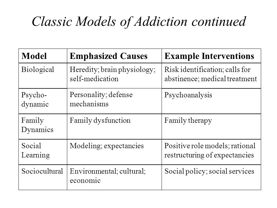 moral model of addiction pdf