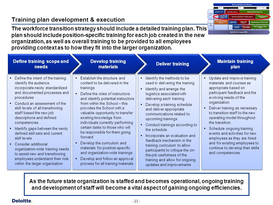 the usefulness of methods used to plan the development of leadership skills Definition of leadership development: teaching of leadership qualities, including communication, ability to motivate others, and management, to an individual who may or may not use the learned skills in a leadership position.