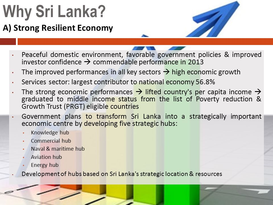 nalyze investment opportunities in sri lanka Analysis features contact us companies exploring investment opportunities in sri lanka of doing business in sri lanka & sectoral business opportunities in.