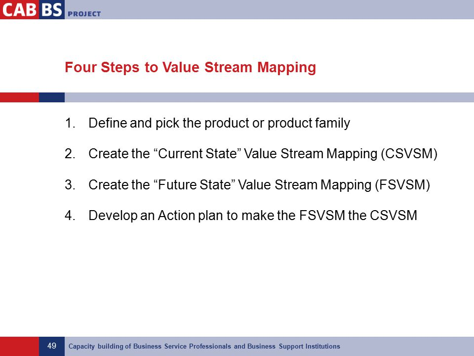 how to create a value stream map step by step