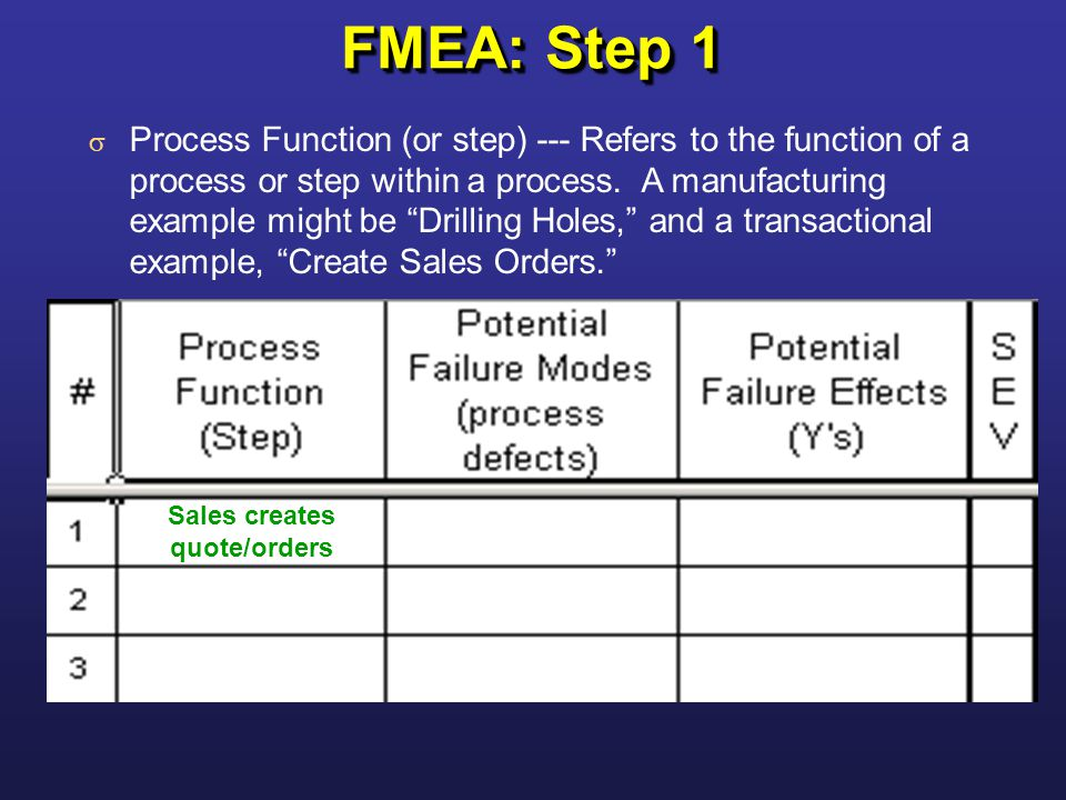 Five reasons business process improvement projects fail