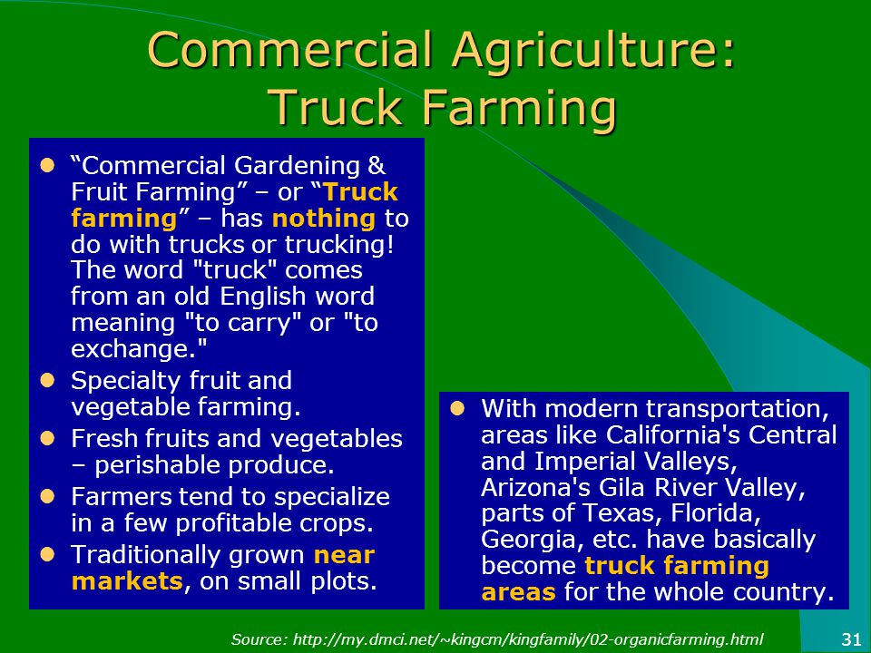 Agriculture origins of agriculture ppt download - Profitable crops small plots ...