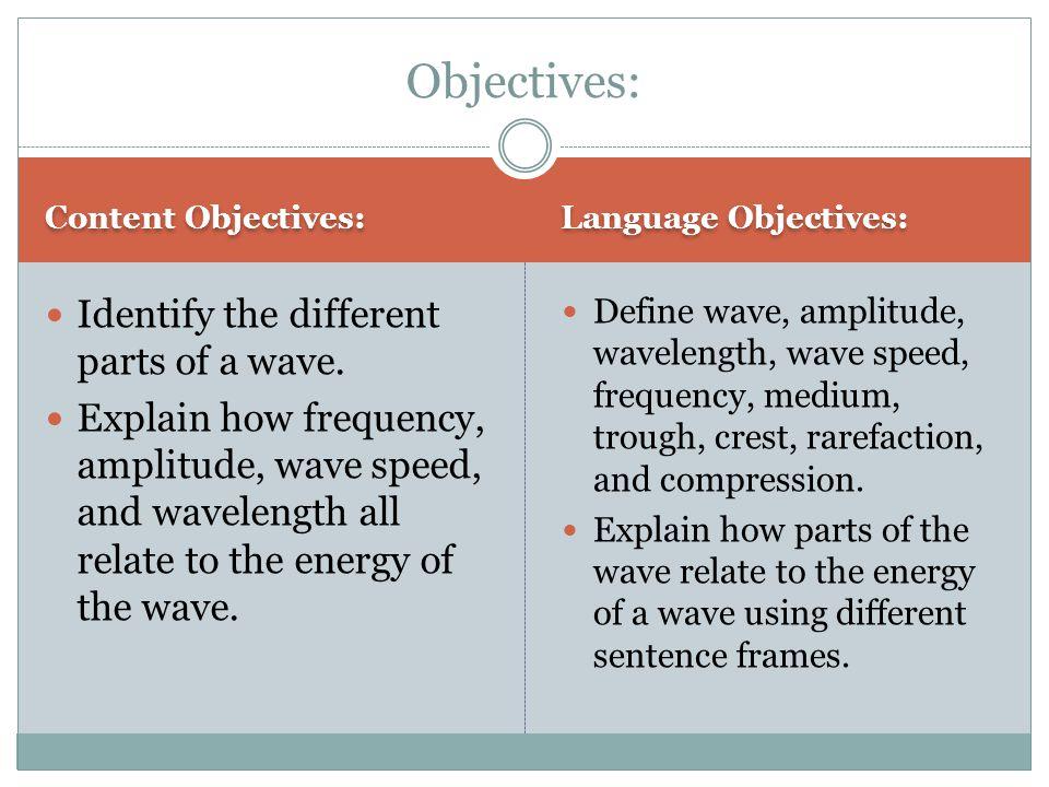Wave Speed Definition