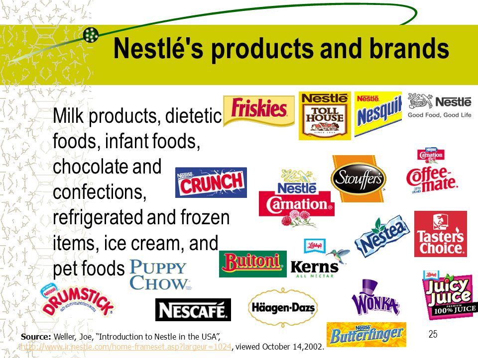 Nestle Dog Food Brands