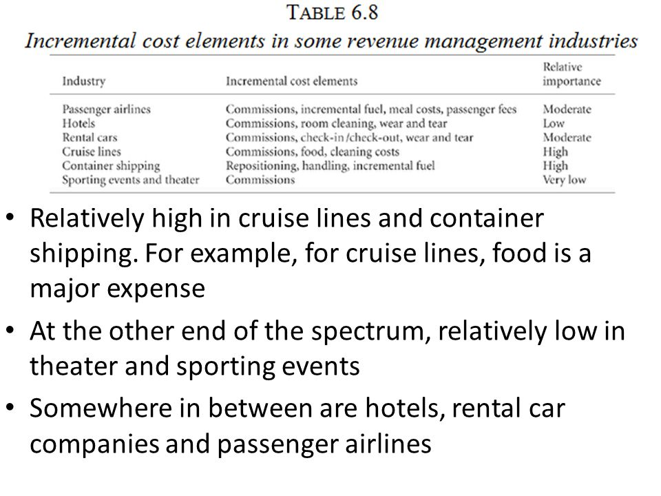 Revenue management ppt download for High end cruise ships